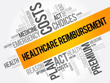 Healthcare Reimbursement word cloud collage, health concept background
