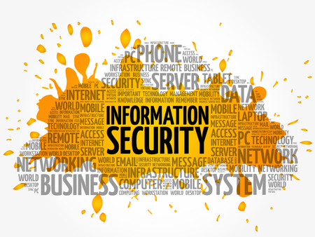 Information Security word cloud collage, technology concept background