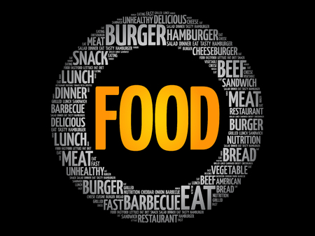 FOOD word cloud collage, food concept background