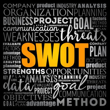 L'analyse SWOT (ou matrice SWOT) est un acronyme pour les forces, les faiblesses, les opportunités et les menaces. Vecteurs