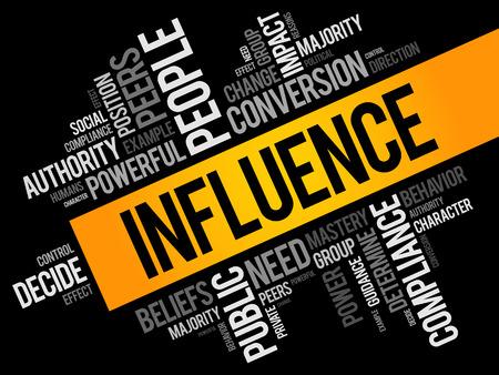 Beeinflussen Sie Wortwolkencollage, Geschäftskonzepthintergrund