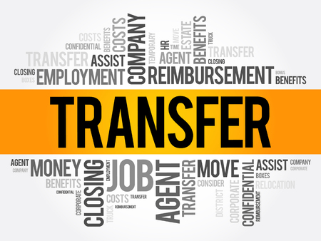 Transfer word cloud collage, business concept background