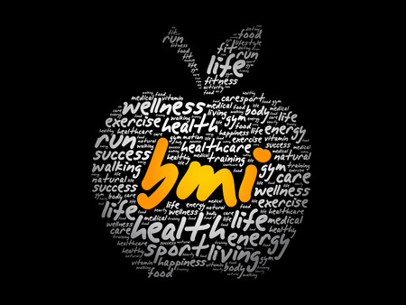 BMI - Body Mass Index, apple word cloud collage