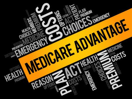 Collage de nuage de mots d'avantage d'assurance-maladie, fond de concept de santé