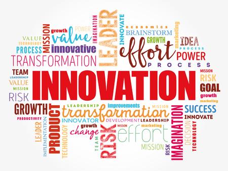 Collage de nuage de mot INNOVATION, fond de concept d'entreprise