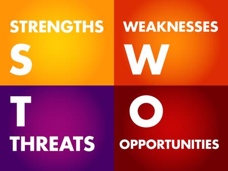 SWOT-Analyse Geschäftskonzept, Stärken, Schwächen, Bedrohungen und Chancen des Unternehmens, Strategiemanagement, Businessplan