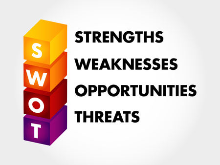 SWOT Analysis business concept, strengths, weaknesses, threats and opportunities of company, strategy management, business plan Ilustração