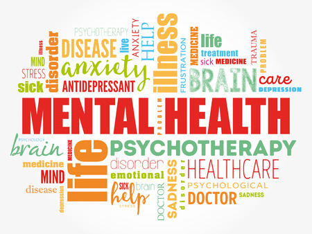 Mental health word cloud collage, health concept background