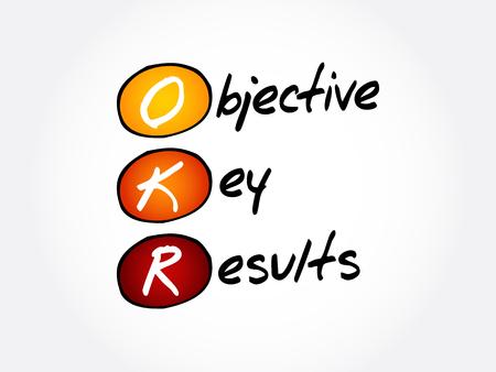 OKR - Acronyme des résultats clés objectifs, arrière-plan du concept d'entreprise Vecteurs