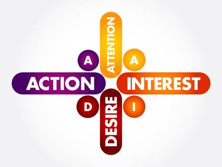 """AIDA (Marketing) - Akronym """"Aufmerksamkeitsinteresse Desire Action"""", Geschäftskonzepthintergrund Vektorgrafik"""
