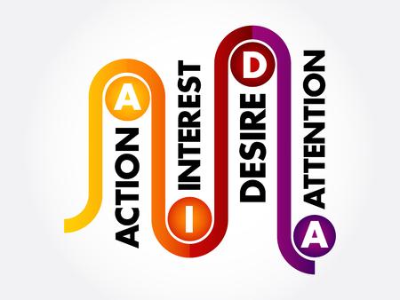 AIDA (marketing) - Attention Interest Desire Action acronym, business concept background