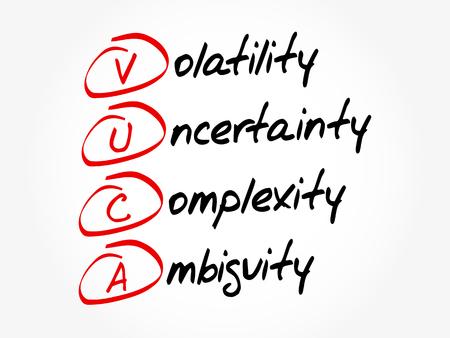 VUCA - Volatilität, Unsicherheit, Komplexität, Ambiguität Akronym, Hintergrund des Geschäftskonzepts Vektorgrafik