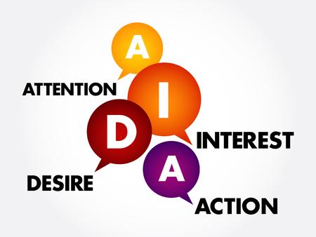 AIDA (marketing) - acronyme d'action de désir d'intérêt d'attention, fond de concept d'entreprise Vecteurs