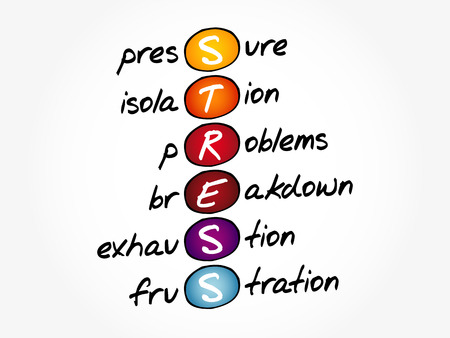 STRESS - Pressure isolation problems breakdown exhaustion frustration acronym, health concept background