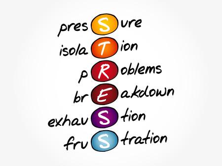 STRESS - Problèmes d'isolement de pression panne épuisement frustration acronyme, arrière-plan du concept de santé