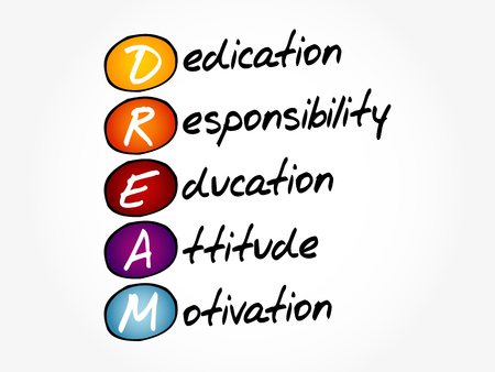 DREAM - Dedication, responsibility, education, attitude, motivation acronym, business concept background