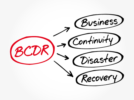 BCDR - Business Continuity Disaster Recovery, acronimo concetto aziendale Vettoriali