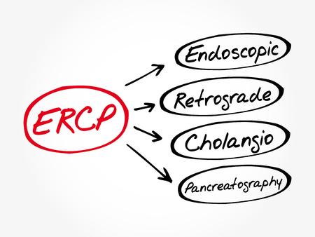 ERCP - Endoscopic Retrograde Cholangio Pancreatography acronym, concept background