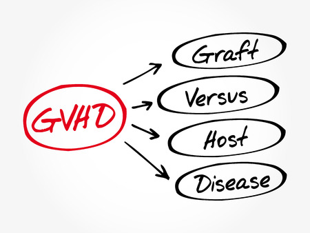 GVHD - Graft-versus-host disease acronym, concept background