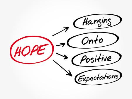 HOPE - Hanging Onto Positive Expectations acronym, concept background