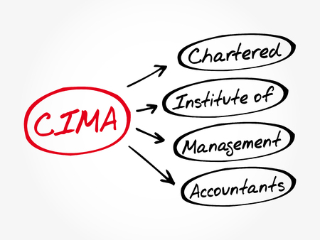 CIMA – Chartered Institute of Management Accountants acronym, business concept background