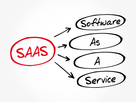 SAAS - Software As A Service, acronym business concept Illustration