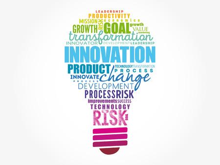 INNOVATION Glühbirne Wortwolke, Geschäftskonzept Hintergrund