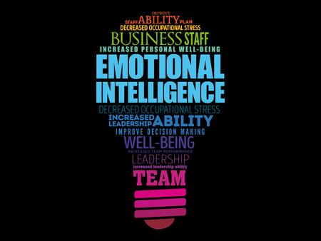 Emotionale Intelligenz Glühbirne Wortwolke Collage, Geschäftskonzept Hintergrund concept