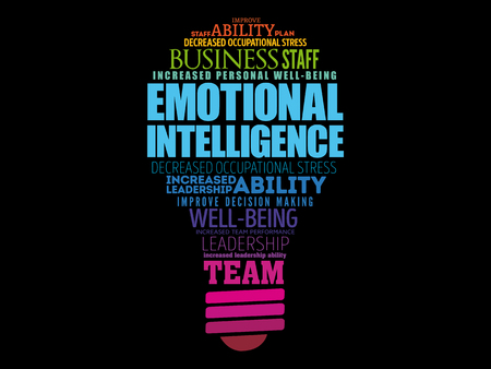 L'intelligence émotionnelle ampoule nuage de mots collage, fond de concept d'entreprise