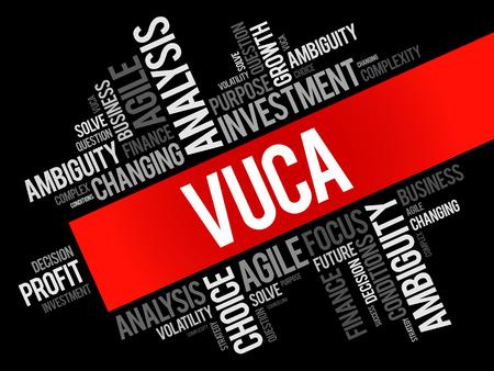 VUCA - Volatilité, incertitude, complexité, ambiguïté acronyme nuage de mots, fond de concept d'entreprise Vecteurs