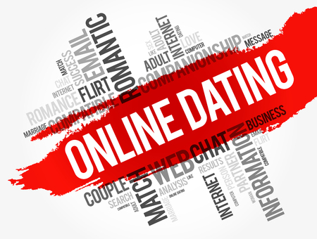 Online Dating word cloud collage, love concept background 矢量图像