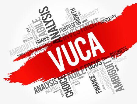VUCA - Volatilité, incertitude, complexité, ambiguïté acronyme nuage de mots, fond de concept d'entreprise