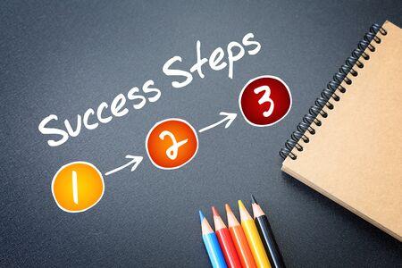 3 Success Steps timeline, business concept on blackboard Imagens