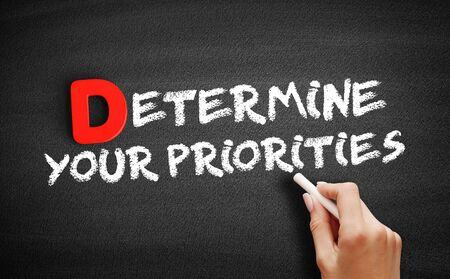 Determine your Priorities text on blackboard, business concept background