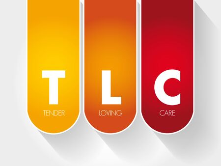 TLC - Tender Loving Care acronym, concept background 矢量图像