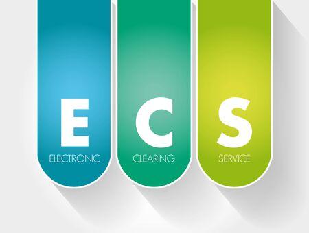 ECS - Electronic Clearing Service acronym, business concept background Ilustração