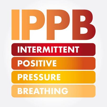 IPPB - 断続的な正圧呼吸頭字語、医療概念の背景