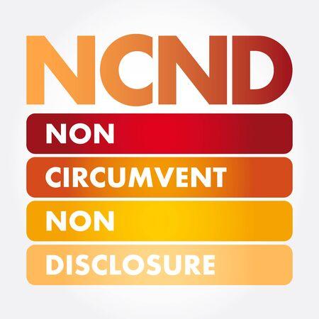 NCND - Non-Circumvent and Non-Disclosure acronym, business concept background Ilustrace