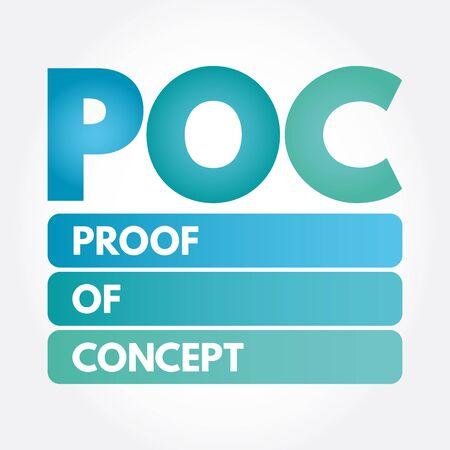 POC: acrónimo de prueba de concepto, concepto de negocio