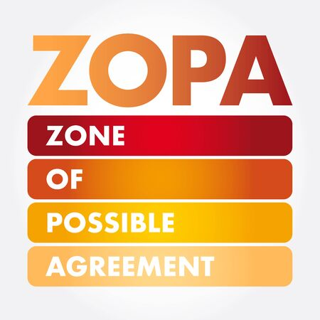 ZOPA - Zone Of Possible Agreement acronym, business concept background Vectores