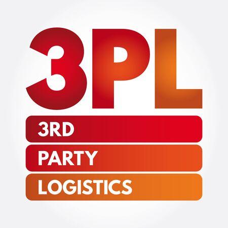 3PL - akronim 3rd Party Logistics, koncepcja biznesowa