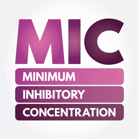 MIC - Minimum Inhibitory Concentration acronym, medical concept background