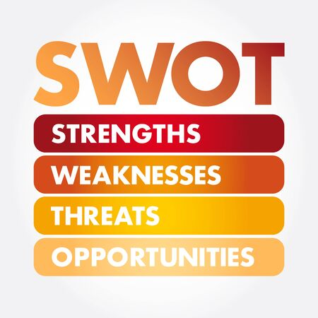 SWOT analysis business strategy management, business concept Stock Illustratie
