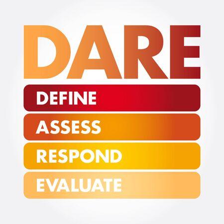 DARE - Define Assess Respond Evaluate acronym, business concept