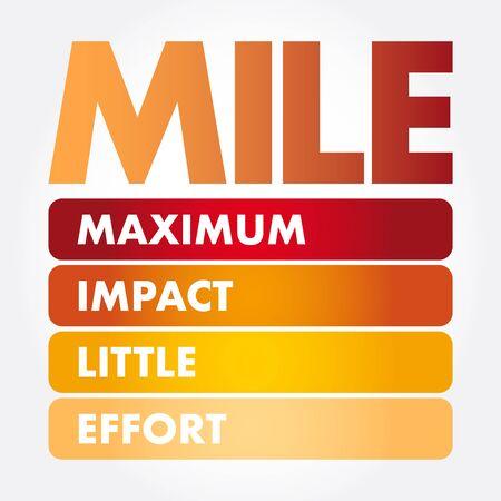 MILE - Maximum impact little effort acronym, business concept background Ilustrace
