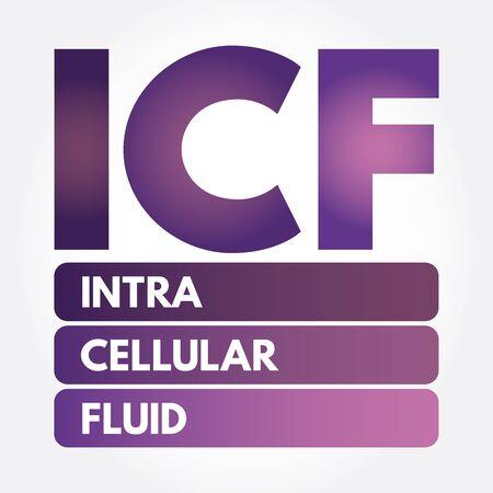 ICF - intracellular fluid acronym, medical concept background Ilustrace