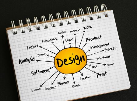 Design mind map, business concept for presentations and reports