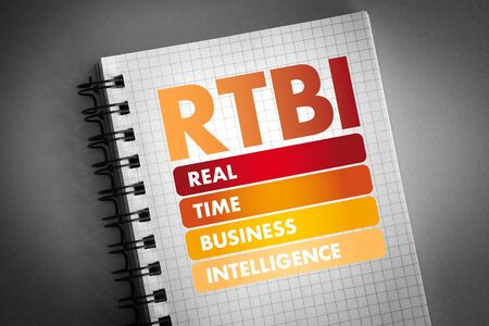 RTBI - Real Time Business Intelligence acronym, business concept background Imagens