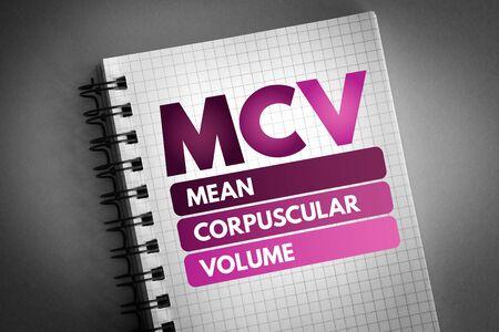 MCV - Mean Corpuscular Volume acronym, concept background