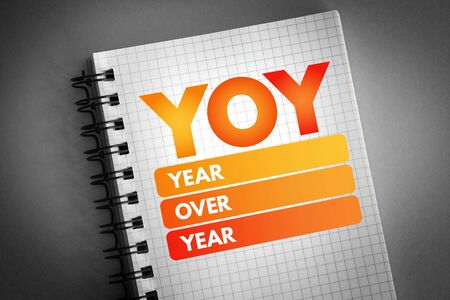 YOY - Year Over Year acronym, business concept background 版權商用圖片